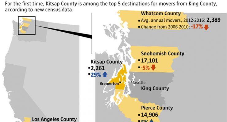 金郡西雅圖生活指數高 人口飽和外移基沙普郡成熱門地